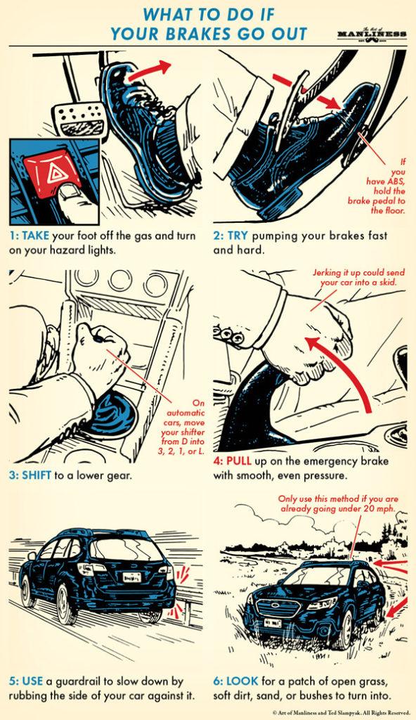 راه حل های اضطراری در زمان عمل نکردن ترمز خودرو