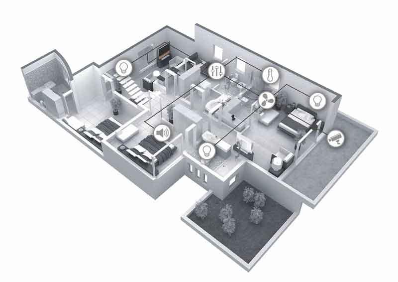 کنترل در هوشمند سازی ساختمان