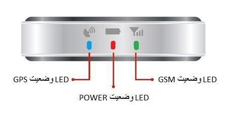 نمایشگر LED ردیاب زنوتیک
